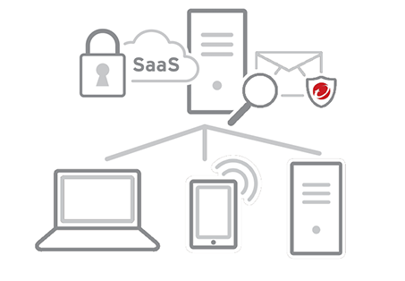 Trend Micro Web Security as a Service - Standard